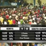 Kenya outshine South Sudan, proceeds to FIBA Afrobasket 2021 qualifiers